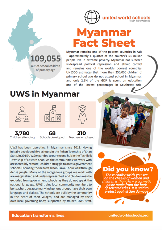 Preview of Myanmar fact sheet.