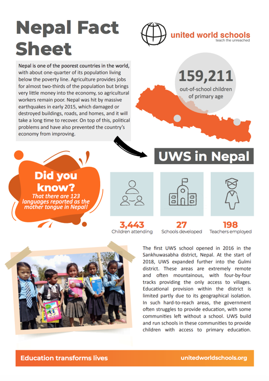 Preview of Nepal Fact Sheet.
