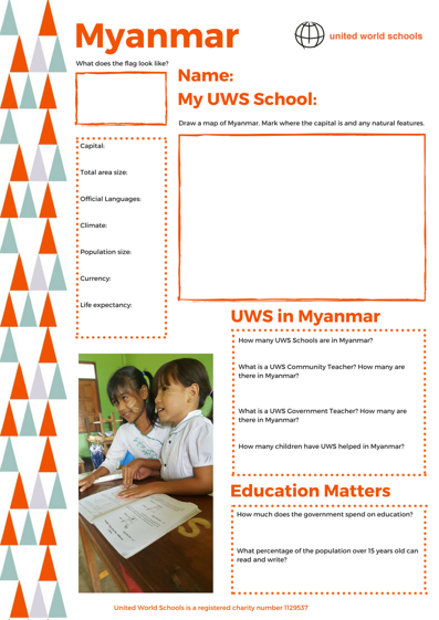 Myanmar Fact Sheet